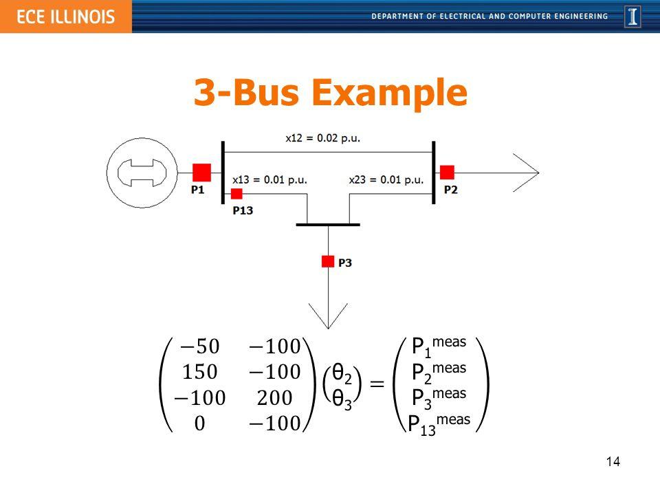 3-Bus Example 14