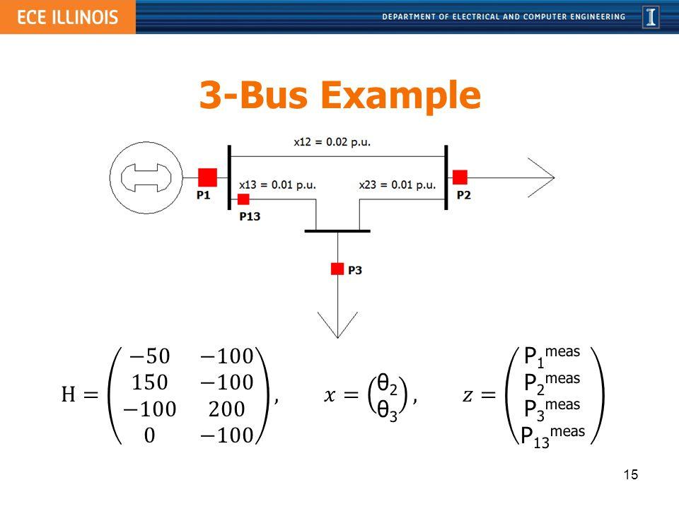 3-Bus Example 15