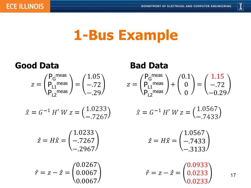 1-Bus Example Good Data Bad Data 17