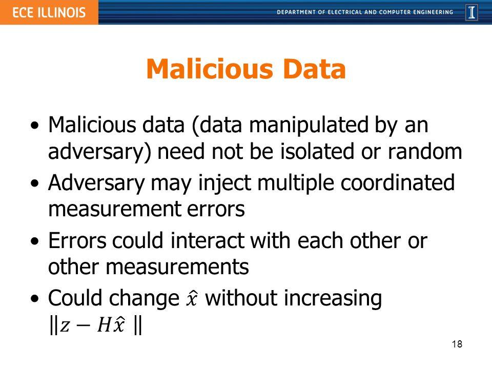 Malicious Data 18