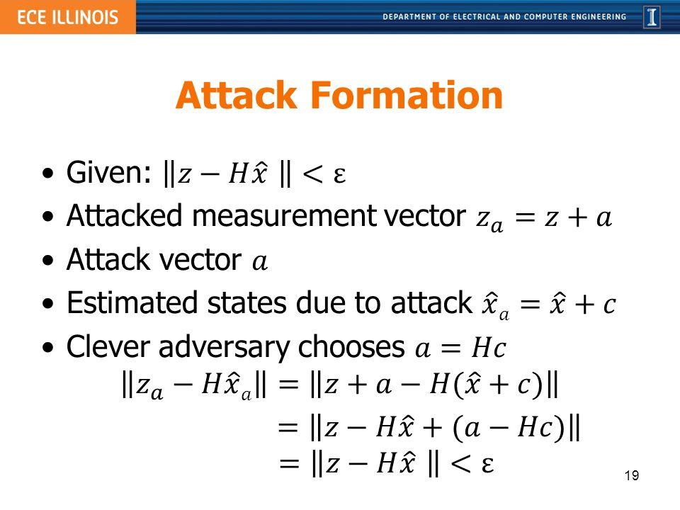 Attack Formation 19