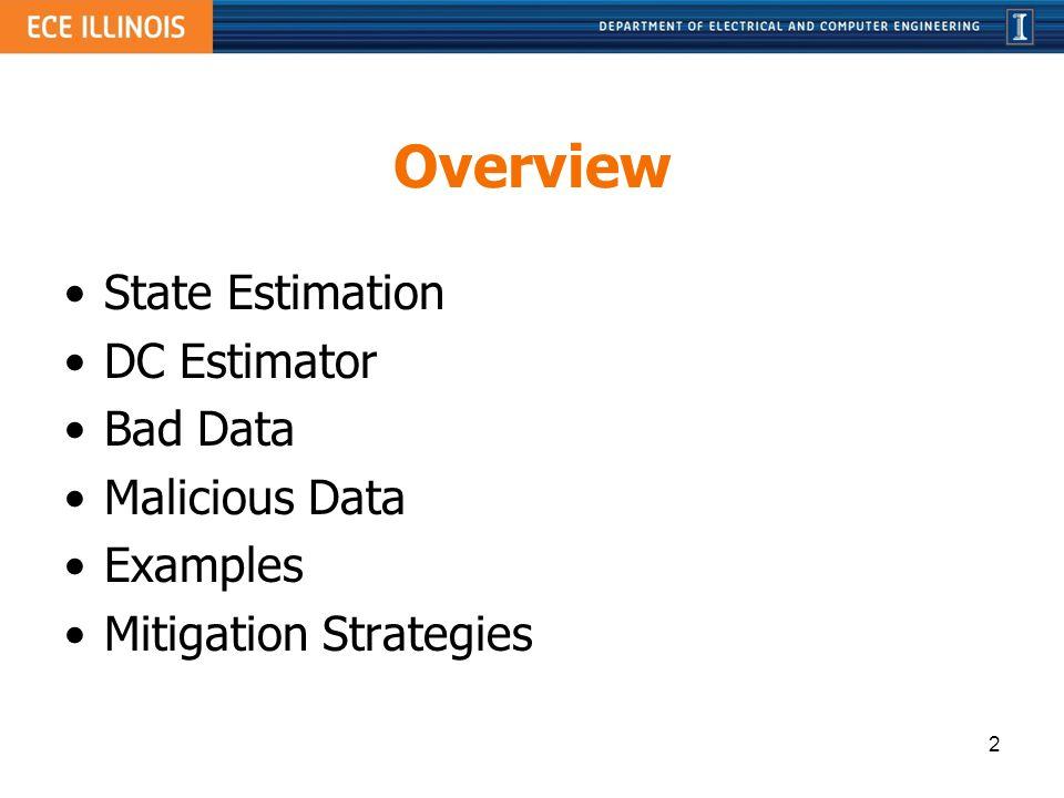 Overview State Estimation DC Estimator Bad Data Malicious Data Examples Mitigation Strategies 2