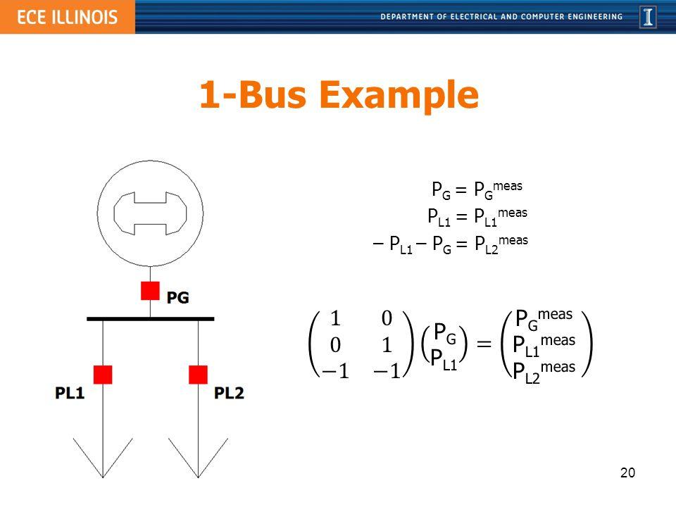 1-Bus Example 20