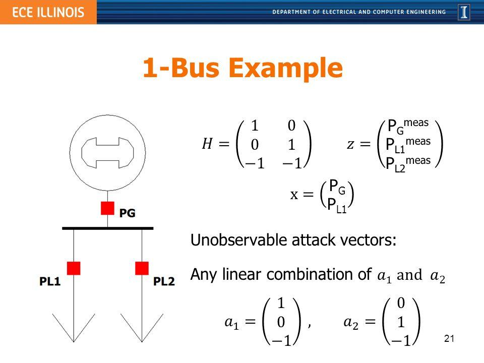 1-Bus Example 21
