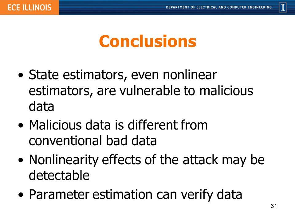 Conclusions State estimators, even nonlinear estimators, are vulnerable to malicious data Malicious data is different from conventional bad data Nonli