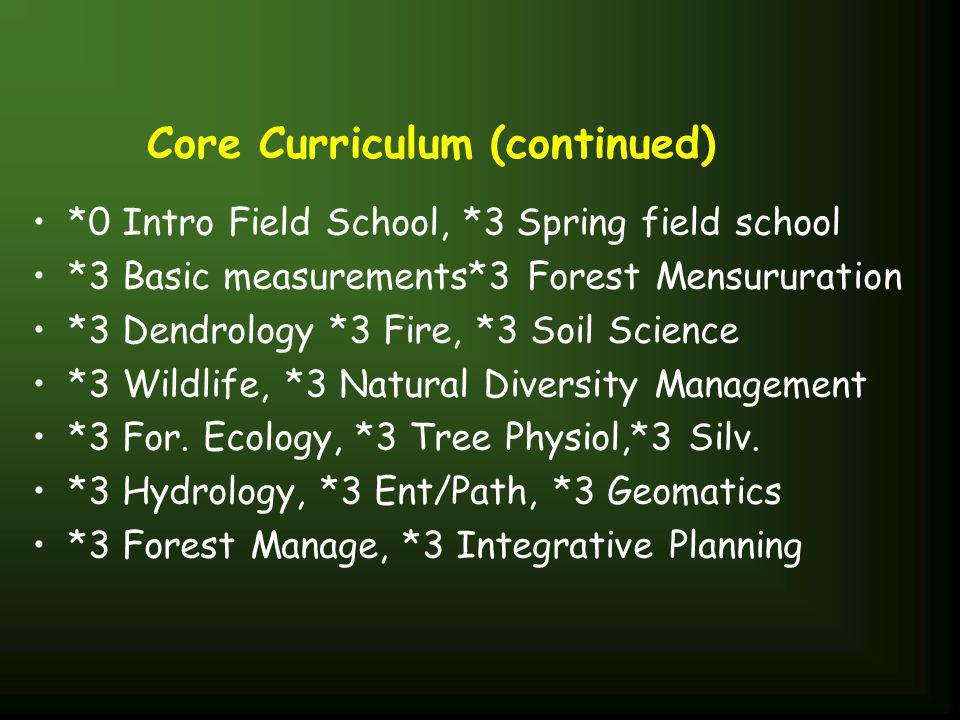 Core Curriculum (continued) *0 Intro Field School, *3 Spring field school *3 Basic measurements*3 Forest Mensururation *3 Dendrology *3 Fire, *3 Soil Science *3 Wildlife, *3 Natural Diversity Management *3 For.