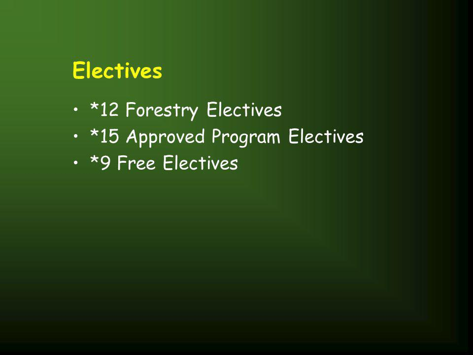 Electives *12 Forestry Electives *15 Approved Program Electives *9 Free Electives