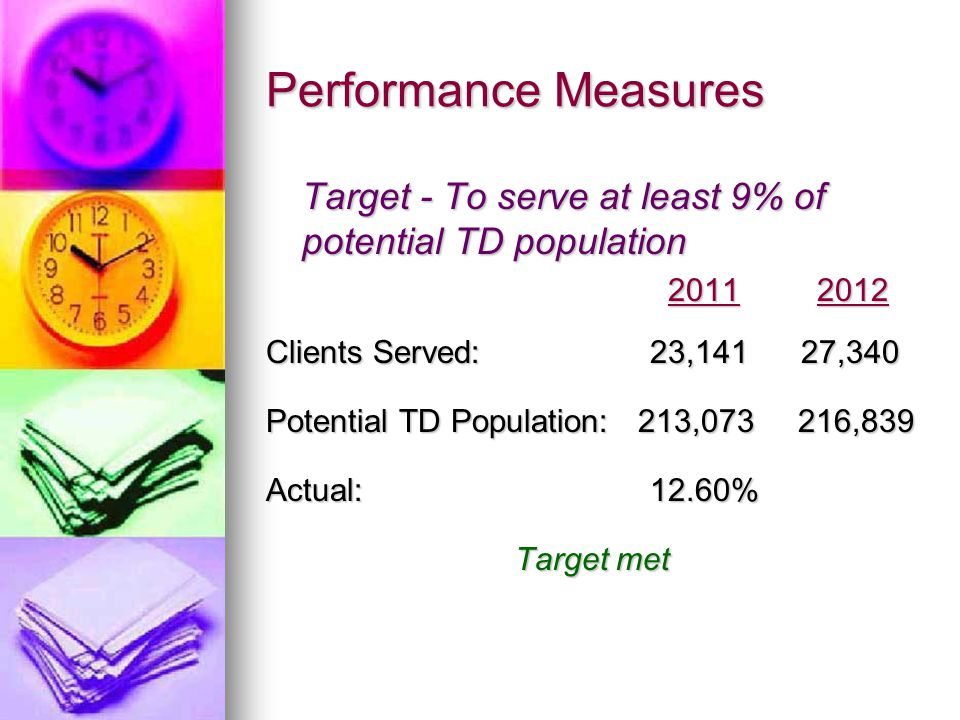 Performance Measures Target - To serve at least 9% of potential TD population 2011 2012 2011 2012 Clients Served:23,141 27,340 Potential TD Population: 213,073 216,839 Actual:12.60% Target met