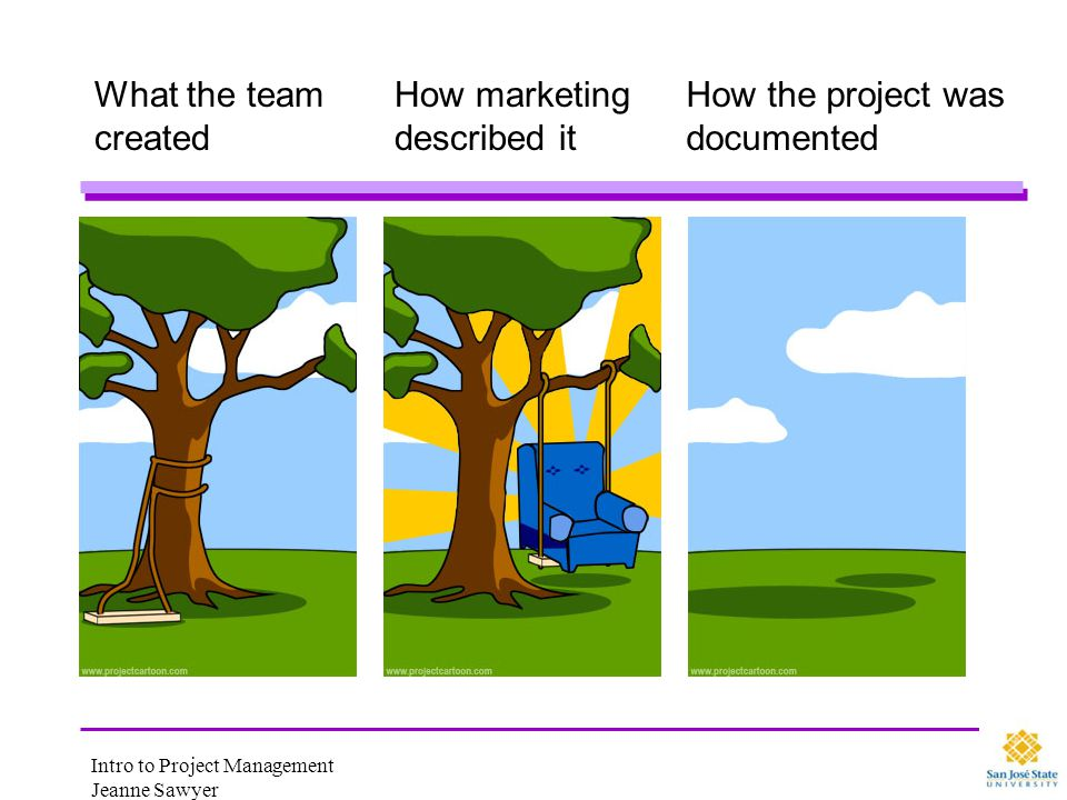 Intro to Project Management Jeanne Sawyer What the team created How marketing described it How the project was documented