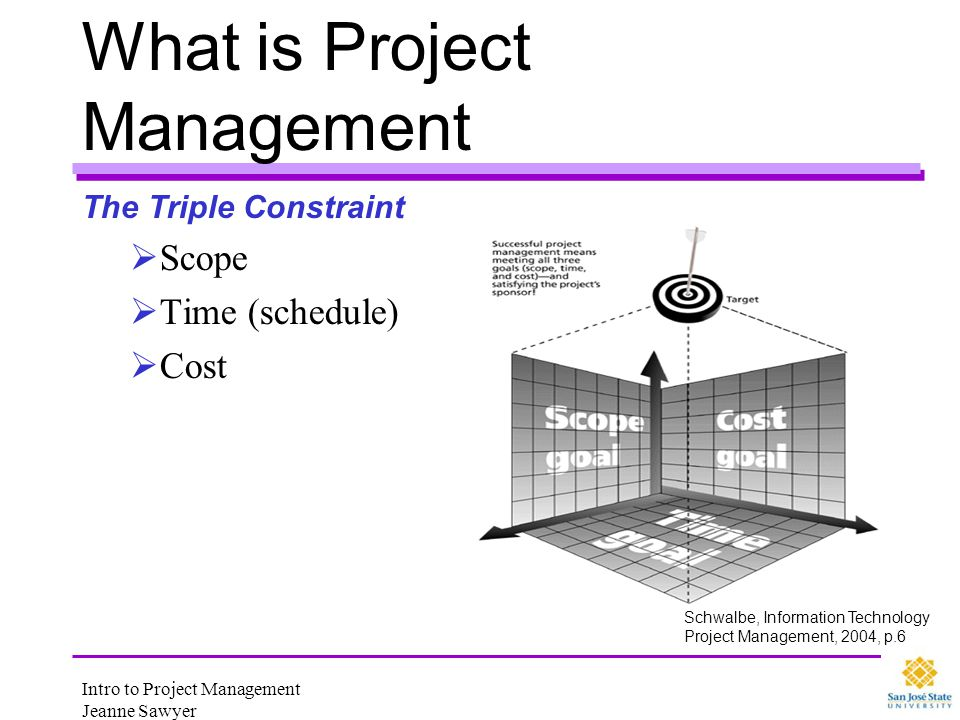Intro to Project Management Jeanne Sawyer What is Project Management The Triple Constraint Scope Time (schedule) Cost Schwalbe, Information Technology
