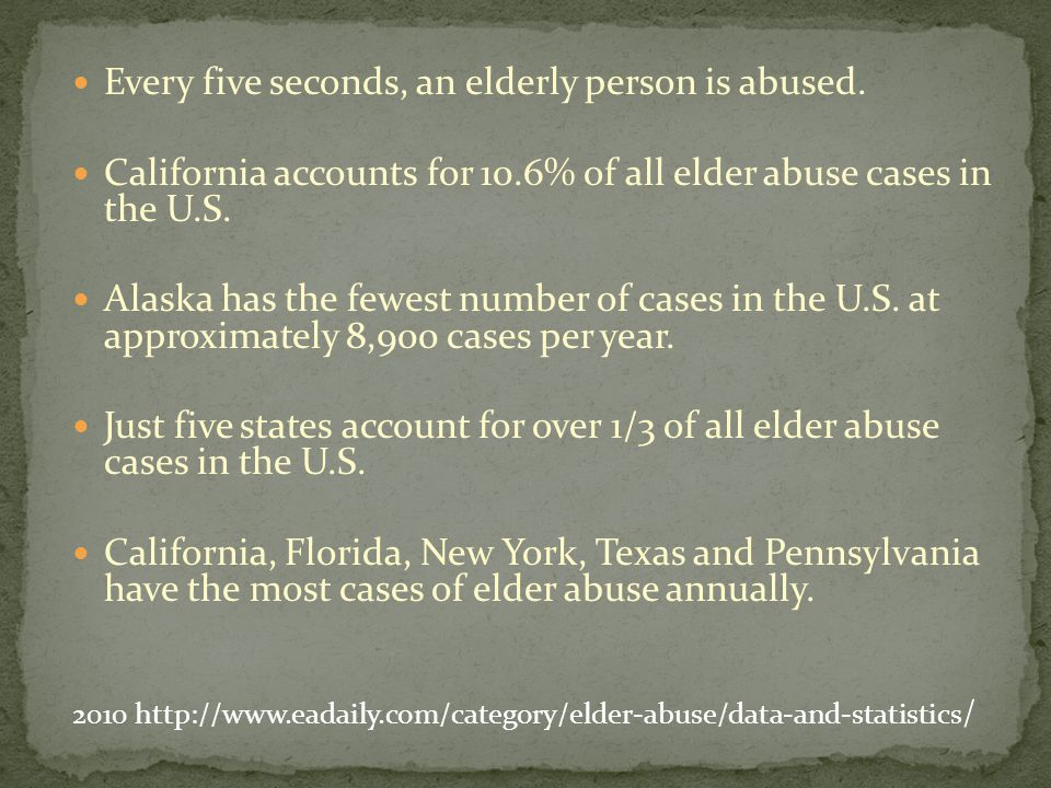 Every five seconds, an elderly person is abused. California accounts for 10.6% of all elder abuse cases in the U.S. Alaska has the fewest number of ca