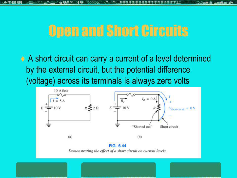 Open and Short Circuits A short circuit can carry a current of a level determined by the external circuit, but the potential difference (voltage) acro