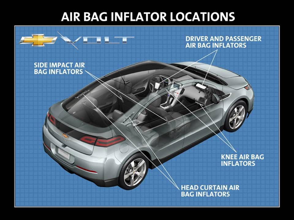 Volt_AirBagInflators