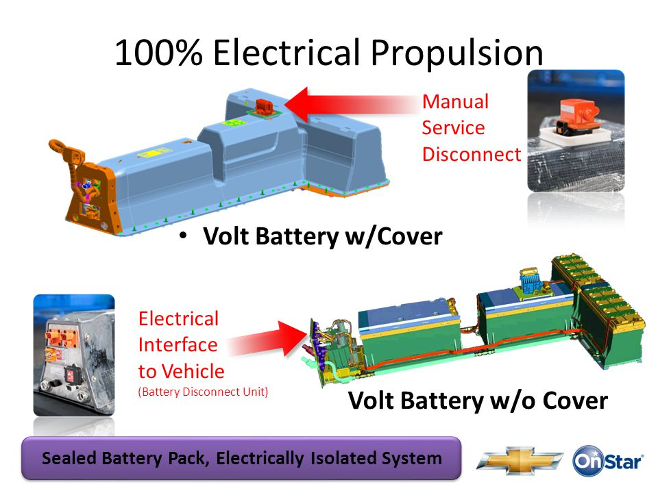 100% Electrical Propulsion Volt Battery w/Cover Volt Battery w/o Cover Manual Service Disconnect Electrical Interface to Vehicle (Battery Disconnect Unit) Sealed Battery Pack, Electrically Isolated System