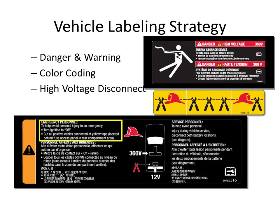 Vehicle Labeling Strategy – Danger & Warning – Color Coding – High Voltage Disconnect