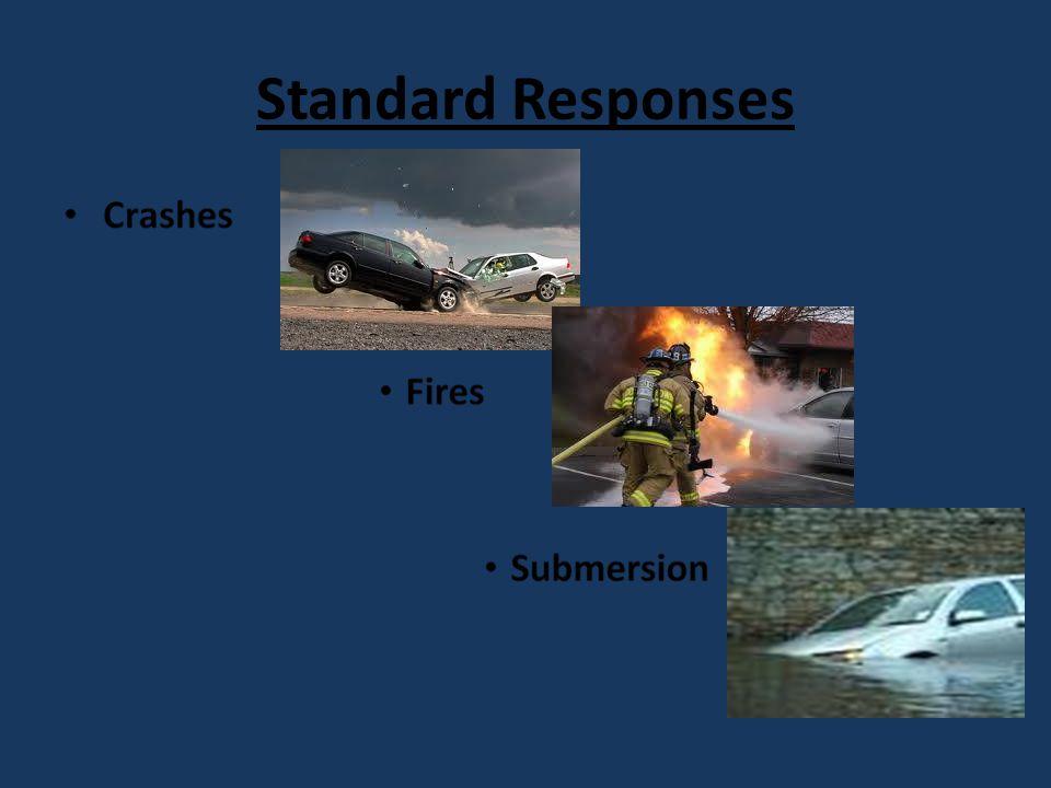 Standard Responses