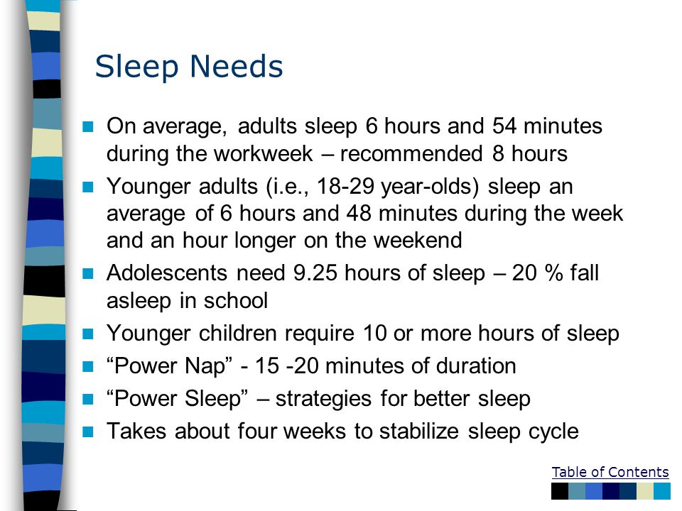 Table of Contents Sleep Needs On average, adults sleep 6 hours and 54 minutes during the workweek – recommended 8 hours Younger adults (i.e., 18-29 ye