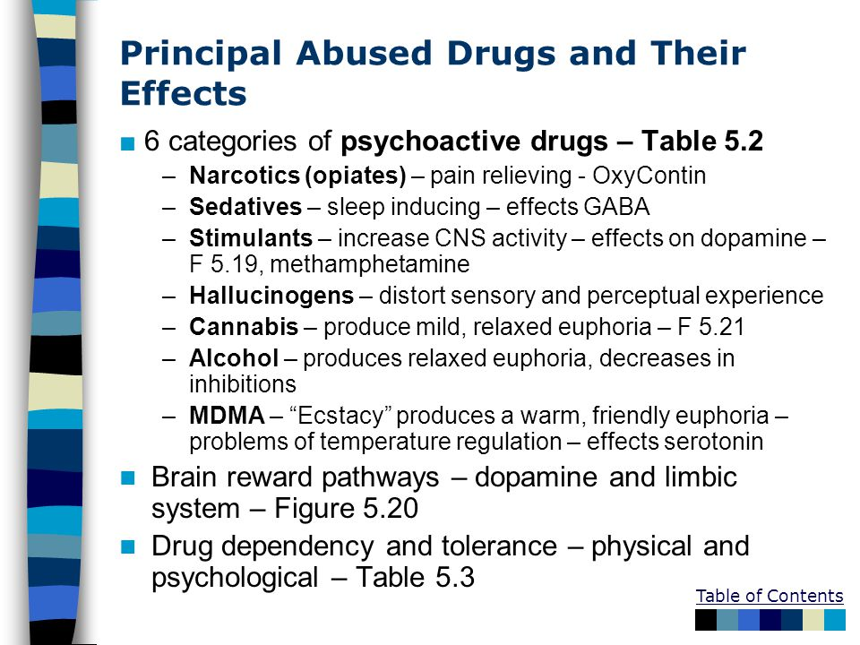 Table of Contents Principal Abused Drugs and Their Effects 6 categories of psychoactive drugs – Table 5.2 –Narcotics (opiates) – pain relieving - OxyC