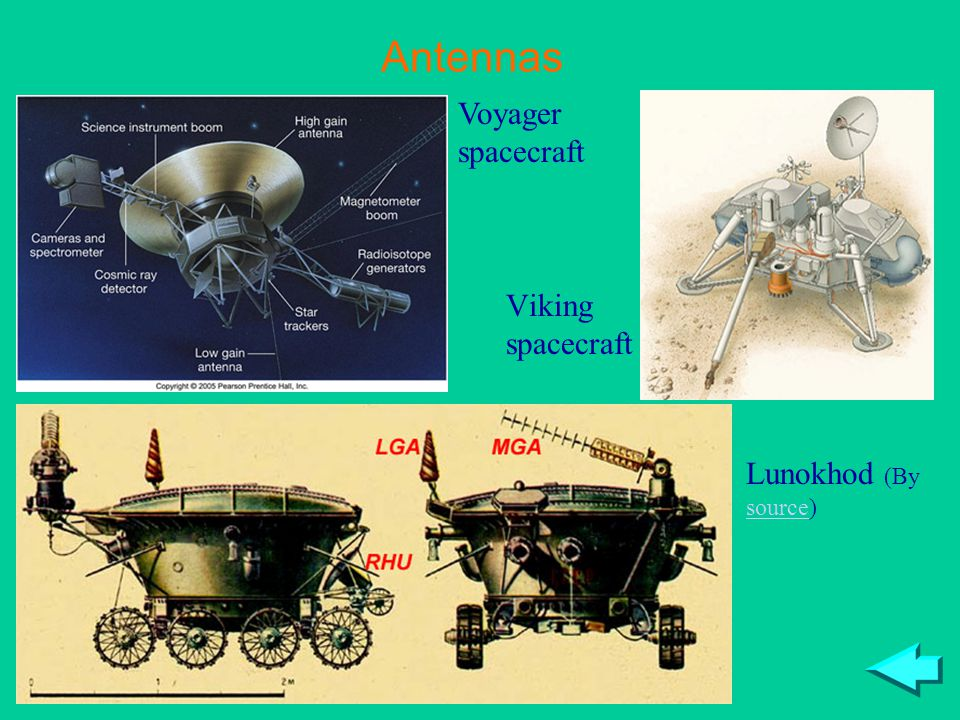 Antennas Viking spacecraft Voyager spacecraft Lunokhod (By source) source