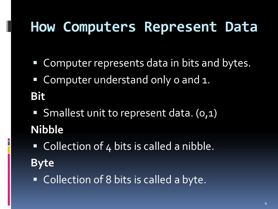 How Computers Represent Data Computer represents data in bits and bytes. Computer understand only 0 and 1. Bit Smallest unit to represent data. (0,1)