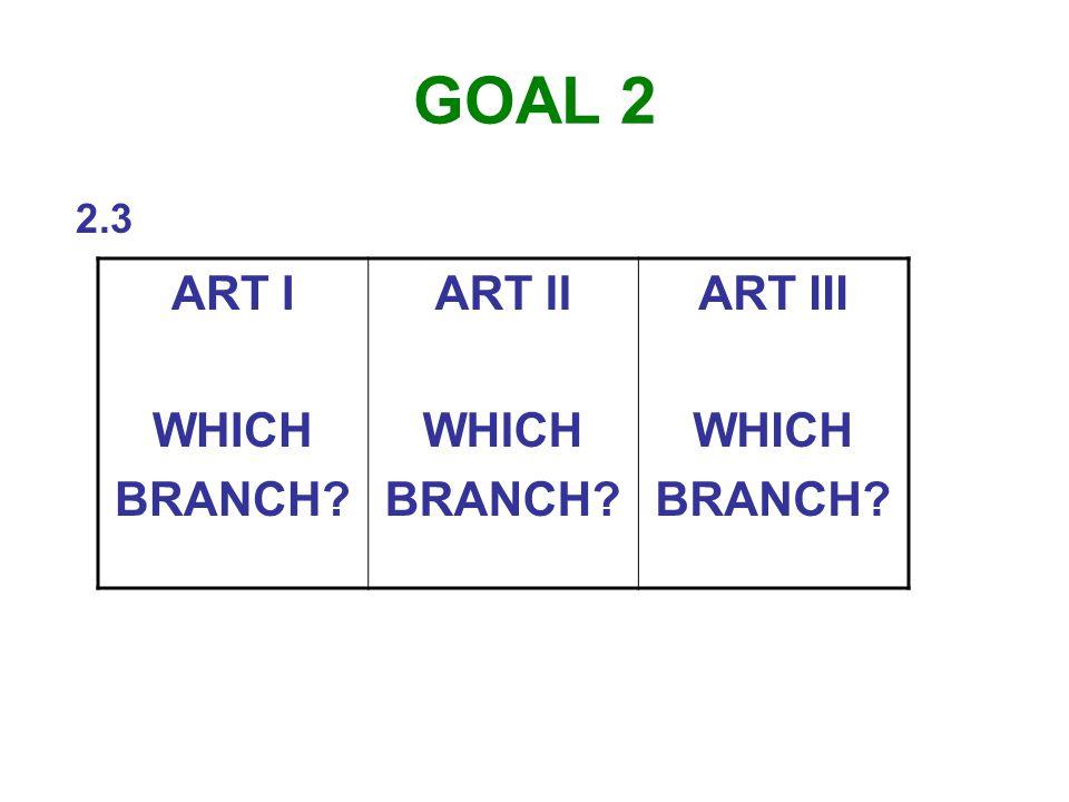 GOAL 2 2.3 ART I WHICH BRANCH? ART II WHICH BRANCH? ART III WHICH BRANCH?