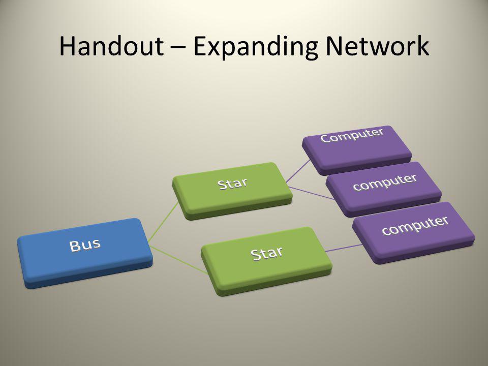 Handout – Expanding Network