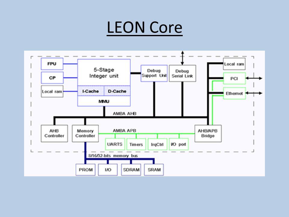 LEON Core