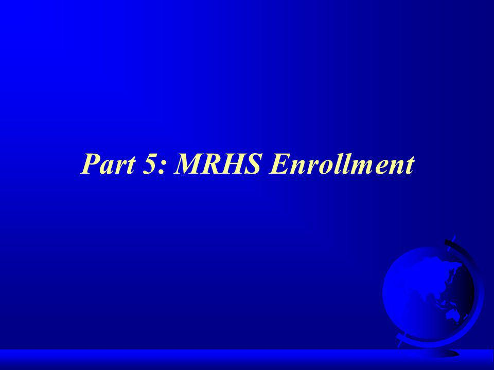 Part 5: MRHS Enrollment