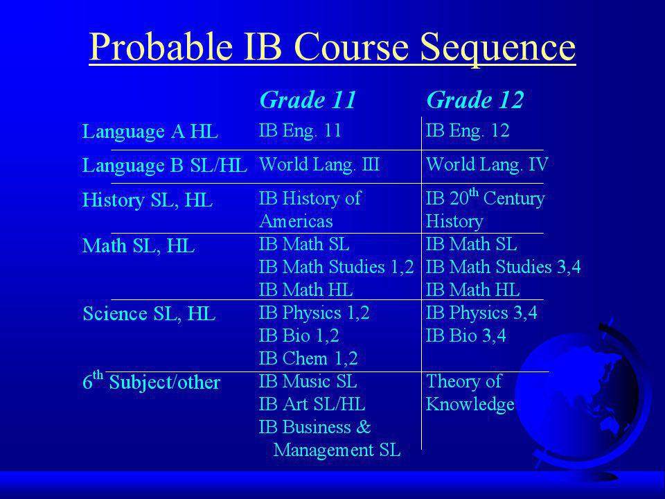 Probable IB Course Sequence