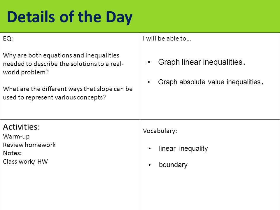 Details of the Day EQ: Why are both equations and inequalities needed to describe the solutions to a real- world problem.
