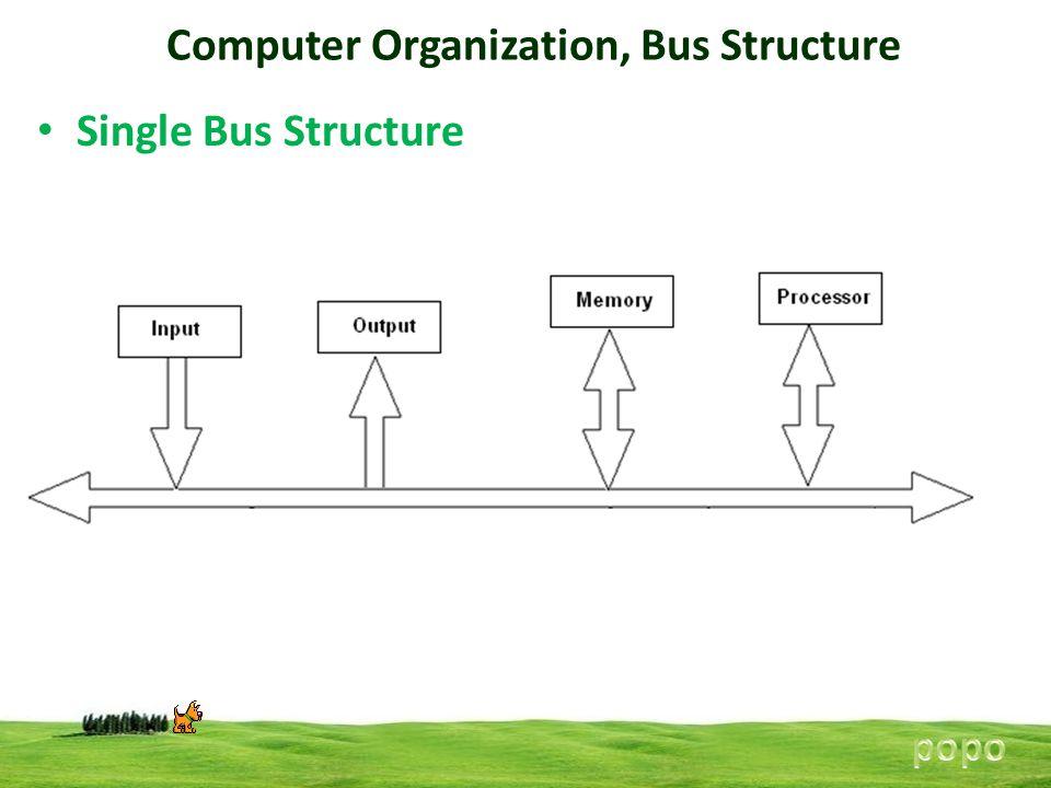 Computer Organization, Bus Structure Single Bus Structure