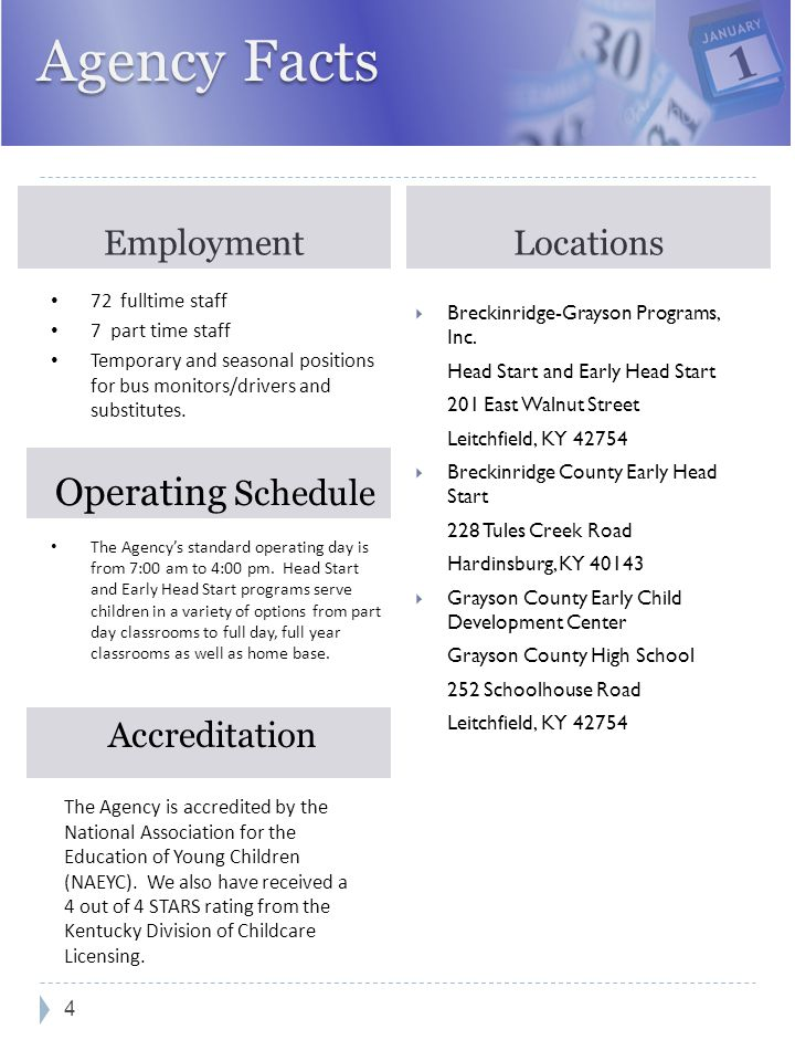 EmploymentLocations Breckinridge-Grayson Programs, Inc. Head Start and Early Head Start 201 East Walnut Street Leitchfield, KY 42754 Breckinridge Coun