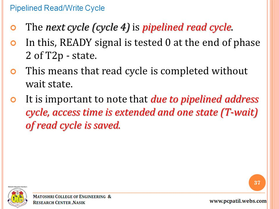 next cycle (cycle 4) pipelined read cycle. The next cycle (cycle 4) is pipelined read cycle. In this, READY signal is tested 0 at the end of phase 2 o
