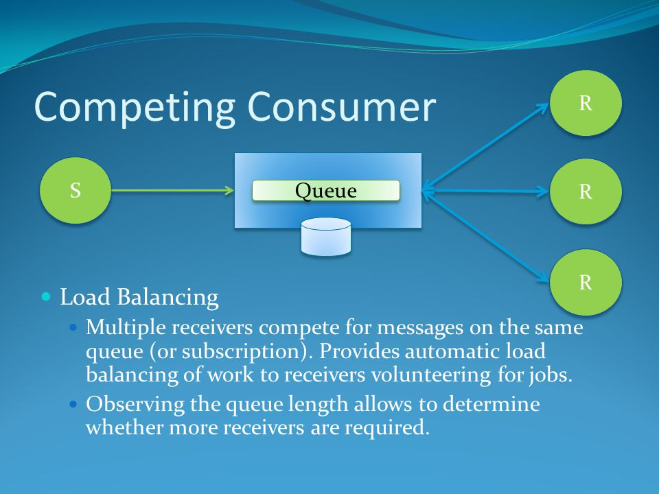 Competing Consumer Load Balancing Multiple receivers compete for messages on the same queue (or subscription).