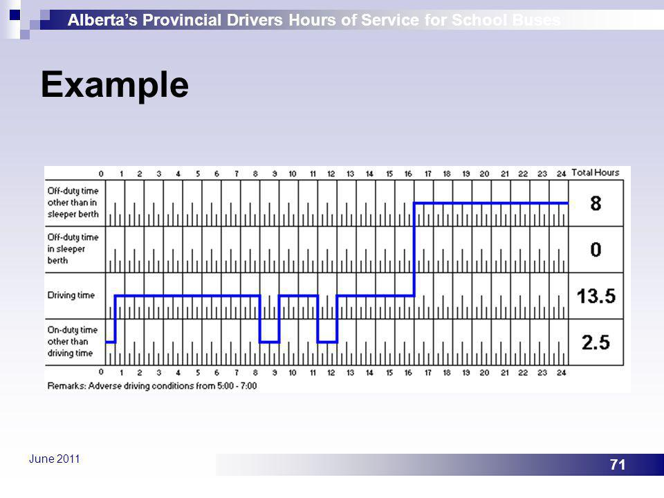 Albertas Provincial Drivers Hours of Service for School Buses June 2011 71 Example