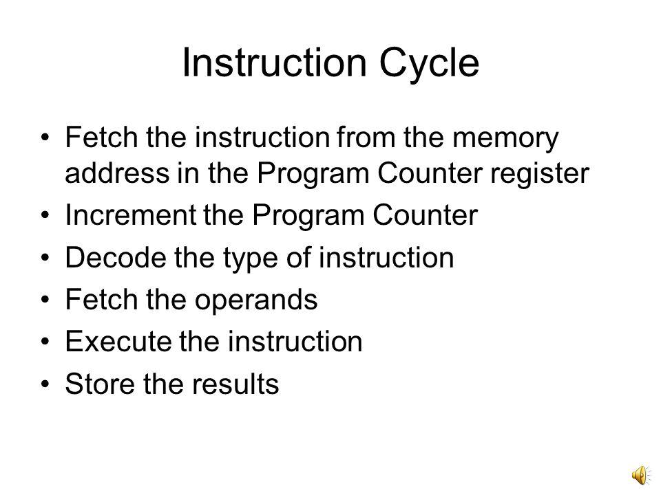 Basic Computer Components CPU I/O Controller I/O Device Memory Bus Cache