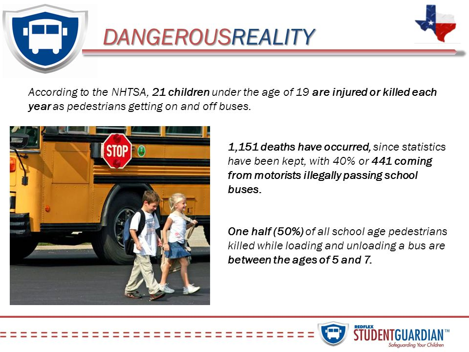 RECENTACCIDENTS During the 2011/2012 school year, on average, four children were injured or killed each month in the United States: September 2012- Houston, TX: 11-year-old neighbor Monday as she was waiting for a school bus near her home September 2012 – Whitehall Township, PA: A 5-year old boy was struck by the left side of a cars front bumper, then rolled under the stopped bus.