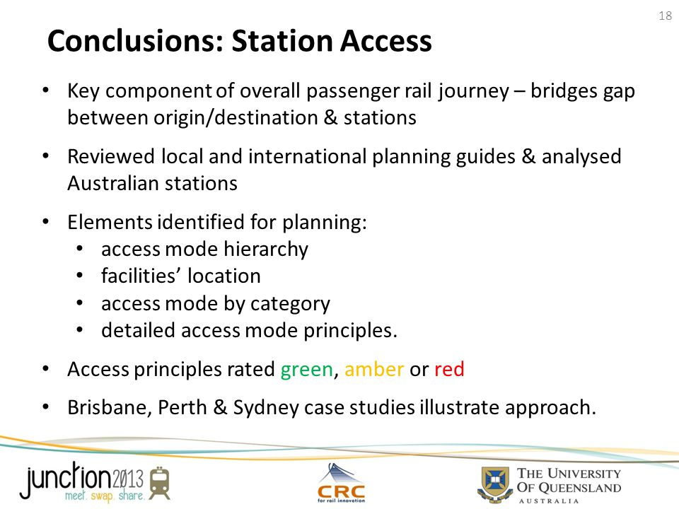 Conclusions: Station Access Key component of overall passenger rail journey – bridges gap between origin/destination & stations Reviewed local and int
