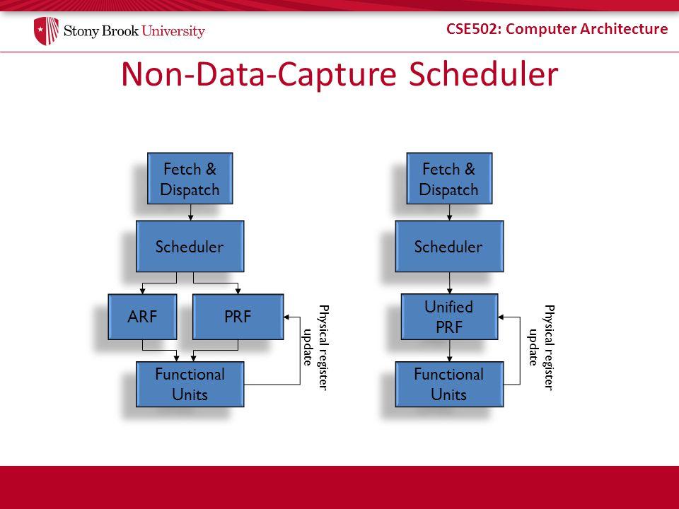 CSE502: Computer Architecture Non-Data-Capture Scheduler Fetch & Dispatch Fetch & Dispatch ARF PRF Scheduler Functional Units Functional Units Physica