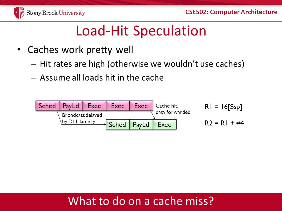 CSE502: Computer Architecture Load-Hit Speculation Caches work pretty well – Hit rates are high (otherwise we wouldnt use caches) – Assume all loads hit in the cache Sched PayLd Exec R2 = R1 + #4 Sched PayLd Exec R1 = 16[$sp] Exec Cache hit, data forwarded Broadcast delayed by DL1 latency What to do on a cache miss