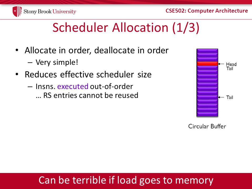 CSE502: Computer Architecture Scheduler Allocation (1/3) Allocate in order, deallocate in order – Very simple! Reduces effective scheduler size – Insn