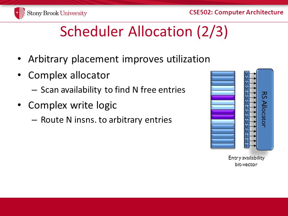 CSE502: Computer Architecture Scheduler Allocation (2/3) Arbitrary placement improves utilization Complex allocator – Scan availability to find N free entries Complex write logic – Route N insns.