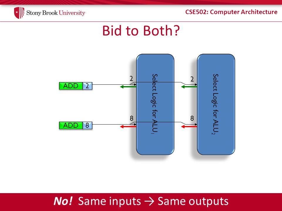 CSE502: Computer Architecture Bid to Both? ADD 2 2 8 8 Select Logic for ALU 1 Select Logic for ALU 2 2 2 88 No! Same inputs Same outputs