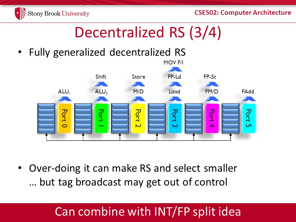 CSE502: Computer Architecture Decentralized RS (3/4) Fully generalized decentralized RS Over-doing it can make RS and select smaller … but tag broadcast may get out of control Port 0 Port 1 Port 2 Port 3 Port 4 Port 5 FAdd FM/D ALU 1 ALU 2 M/D Store Shift Load FP-Ld FP-St MOV F/I Can combine with INT/FP split idea