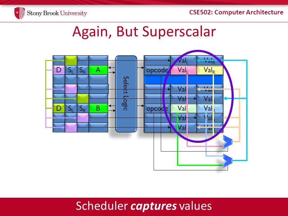 CSE502: Computer Architecture Again, But Superscalar A B Select Logic SRSR SRSR D D SLSL SLSL opcode Val L Val R Val L Val R Val L Val R Val L Val R opcode Val L Val R Val L Val R Val L Val R Scheduler captures values