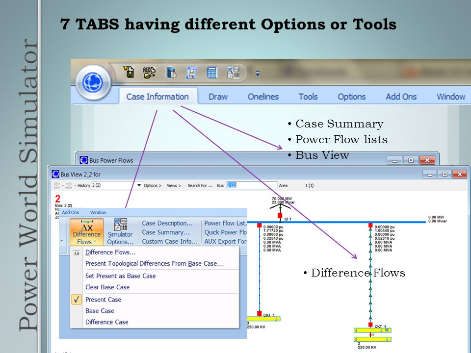 7 TABS having different Options or Tools Case Information in Statistical Form in form of tabular data for buses, generators load, line shunts, capacit