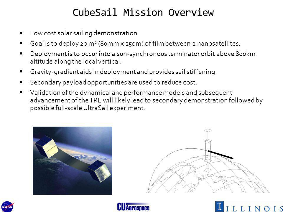 CubeSail Mission Overview Low cost solar sailing demonstration.