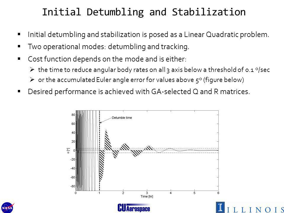Initial Detumbling and Stabilization Initial detumbling and stabilization is posed as a Linear Quadratic problem.