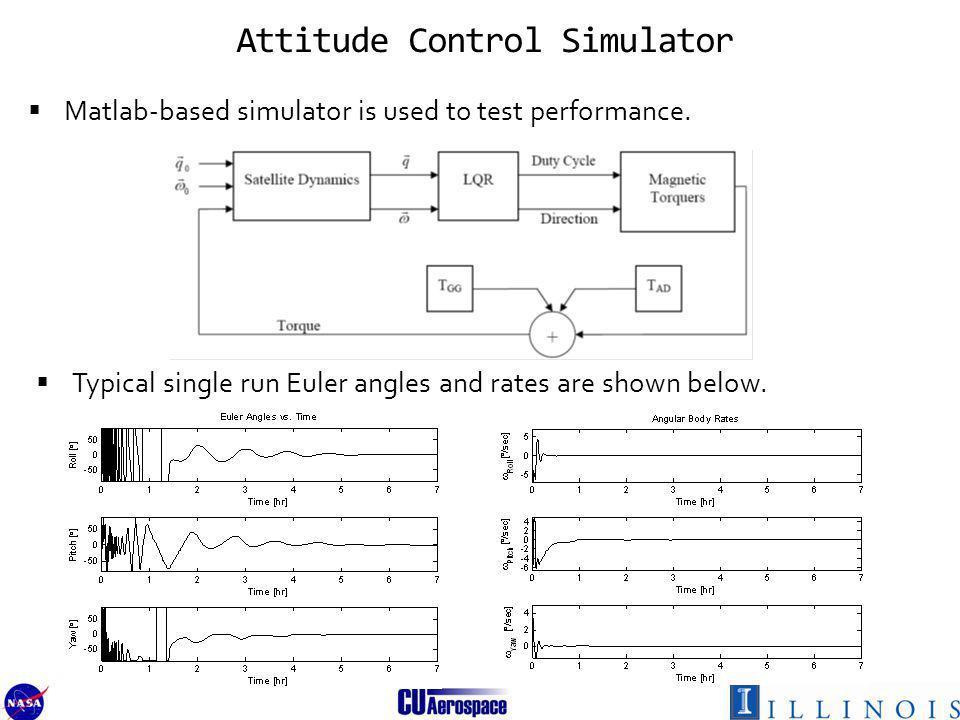 Attitude Control Simulator Matlab-based simulator is used to test performance.