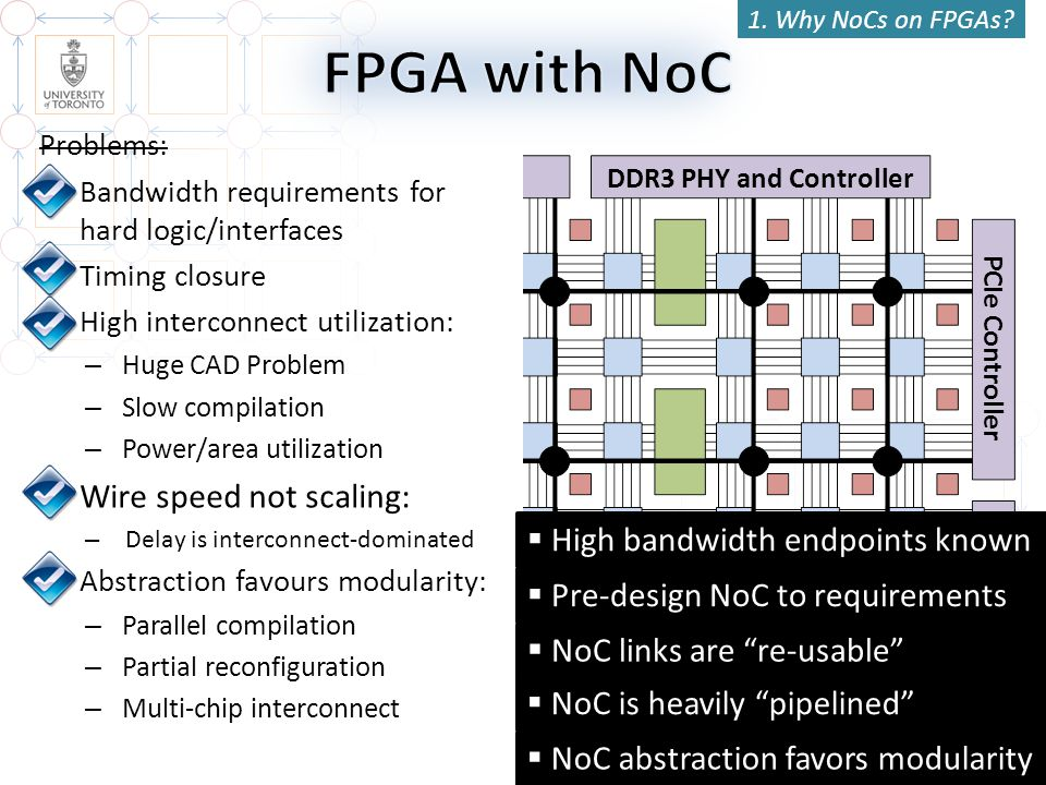 10 DDR3 PHY and Controller 1. Why NoCs on FPGAs? PCIe Controller Gigabit Ethernet Problems: 1.Bandwidth requirements for hard logic/interfaces 2.Timin